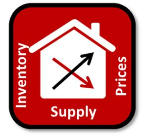 Inventory Supply Prices