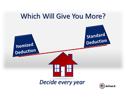 making the most of your deductions