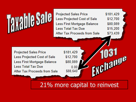 Is a 1031 exchange right for you
