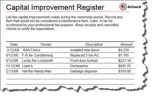capital improvement register