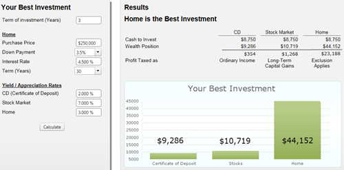 your best investment